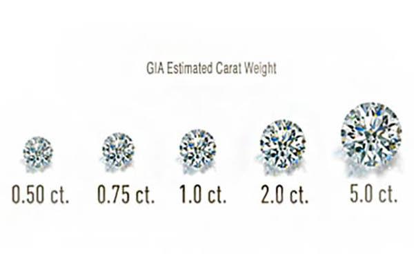 GIA Estimated Carat Weight