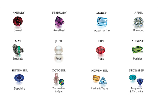 Birthstones chart class